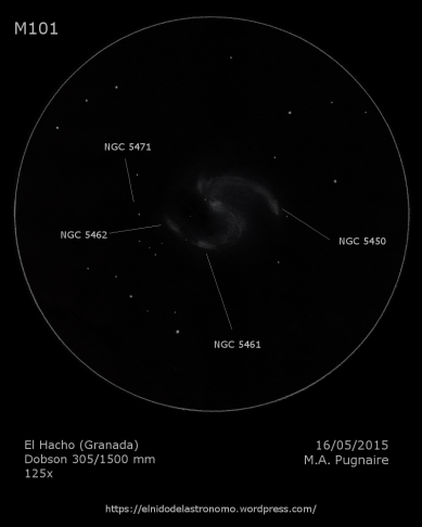 M101 detalles