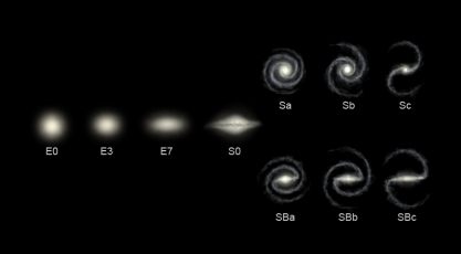 Foto galaxias
